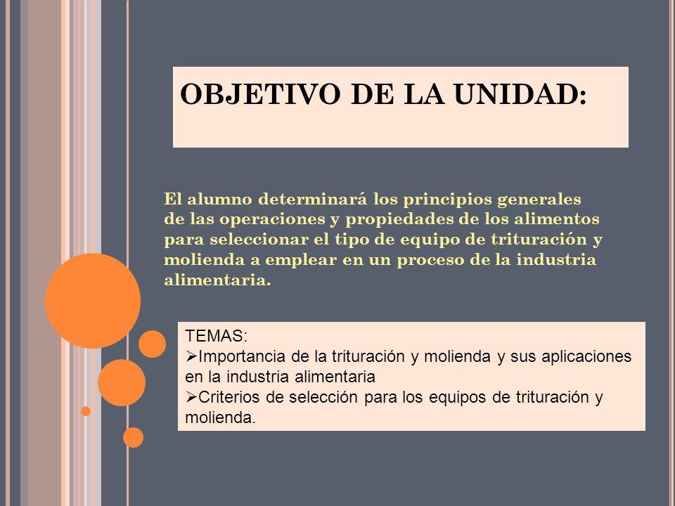 OBJETIVO DE LA UNIDAD: