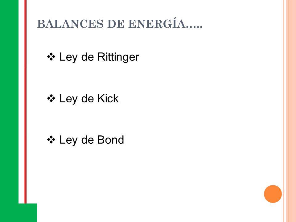BALANCES DE ENERGÍA….. Ley de Rittinger Ley de Kick Ley de Bond