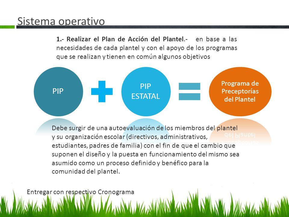 Programa de Preceptorías del Plantel