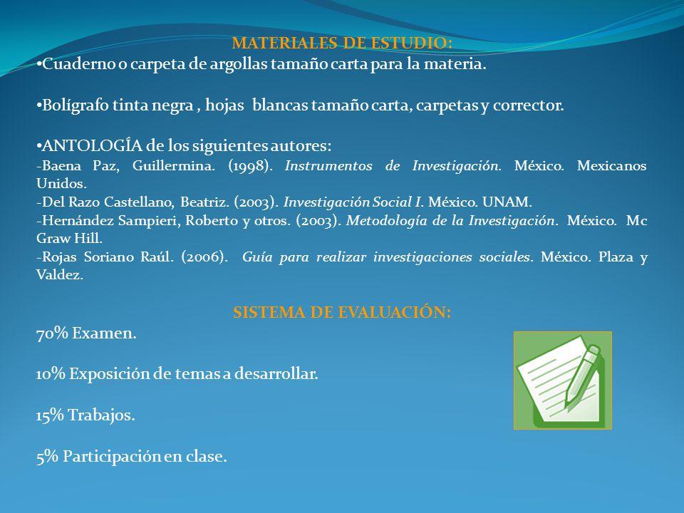 SISTEMA DE EVALUACIÓN: