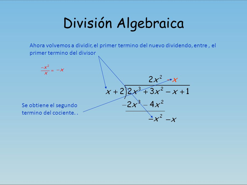 División Algebraica Ahora volvemos a dividir, el primer termino del nuevo dividendo, entre , el primer termino del divisor.