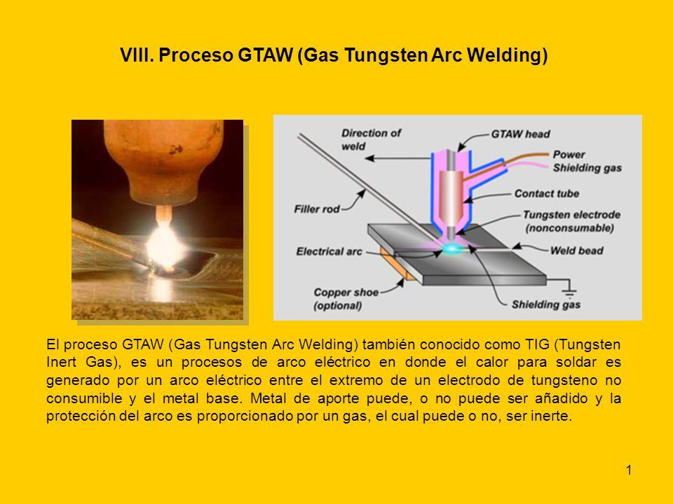 VIII. Proceso GTAW (Gas Tungsten Arc Welding)