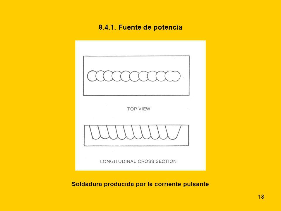 Soldadura producida por la corriente pulsante