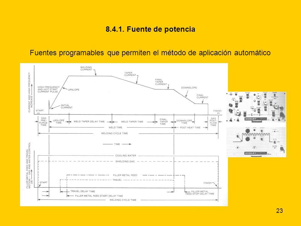 8.4.1. Fuente de potencia Fuentes programables que permiten el método de aplicación automático