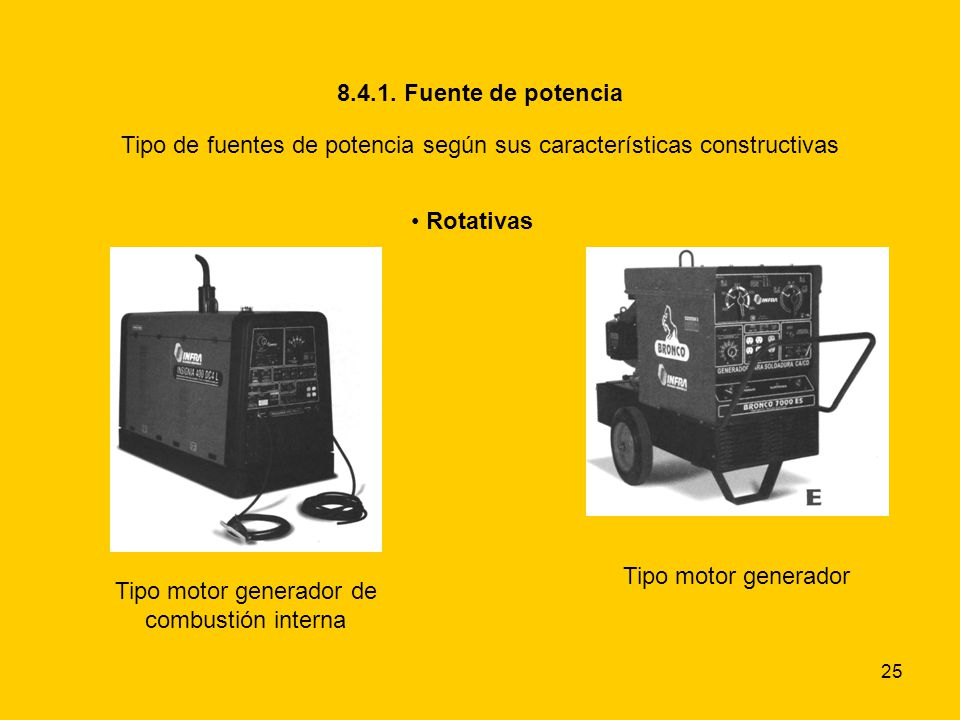 Tipo de fuentes de potencia según sus características constructivas