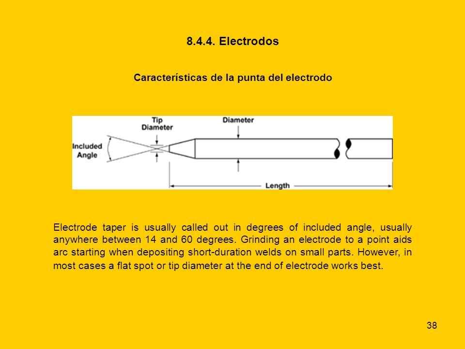 Características de la punta del electrodo