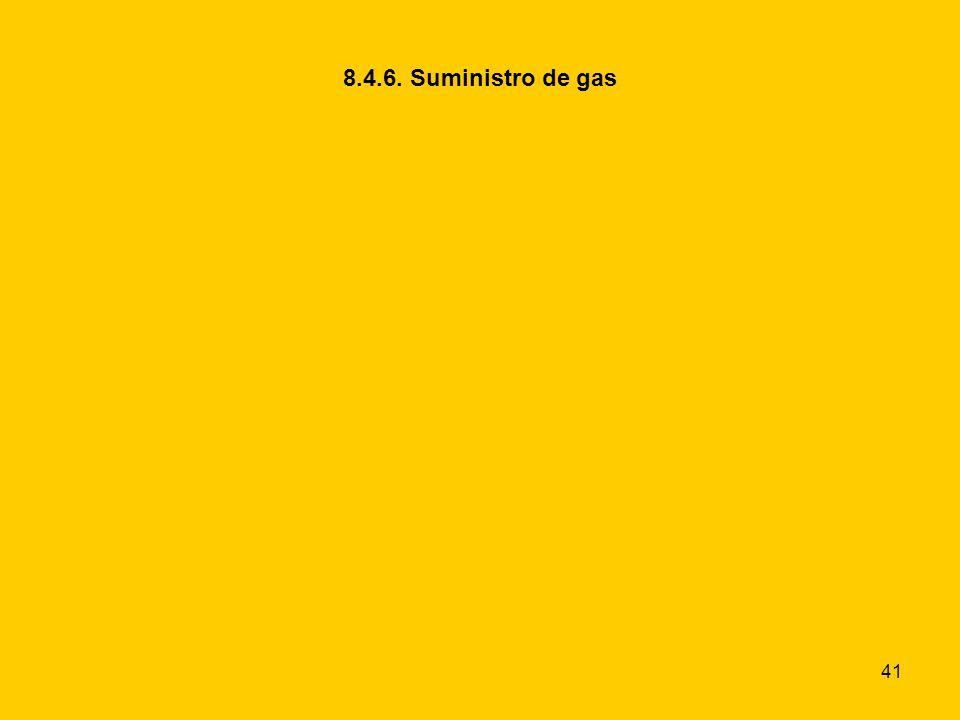 8.4.6. Suministro de gas