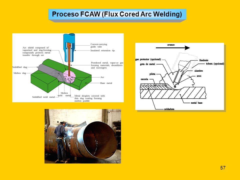 Proceso FCAW (Flux Cored Arc Welding)