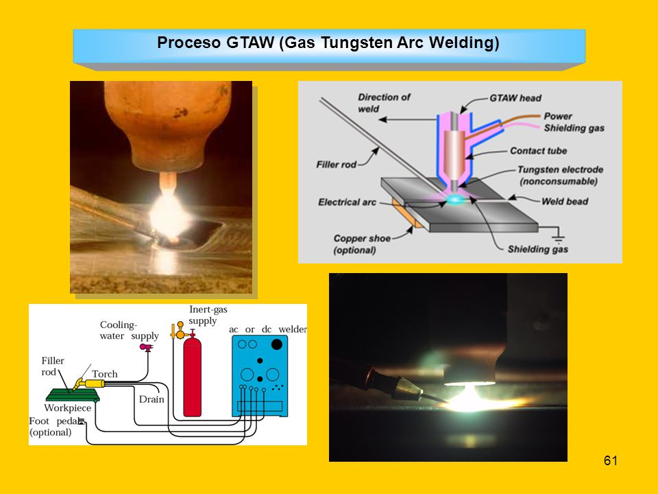 Proceso GTAW (Gas Tungsten Arc Welding)