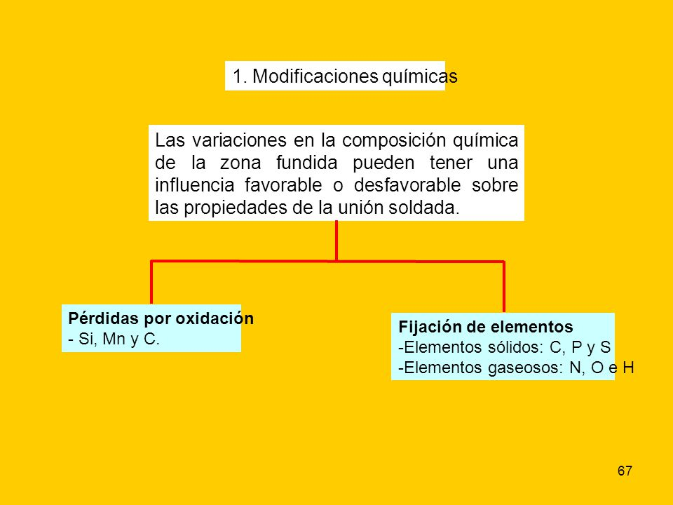 1. Modificaciones químicas