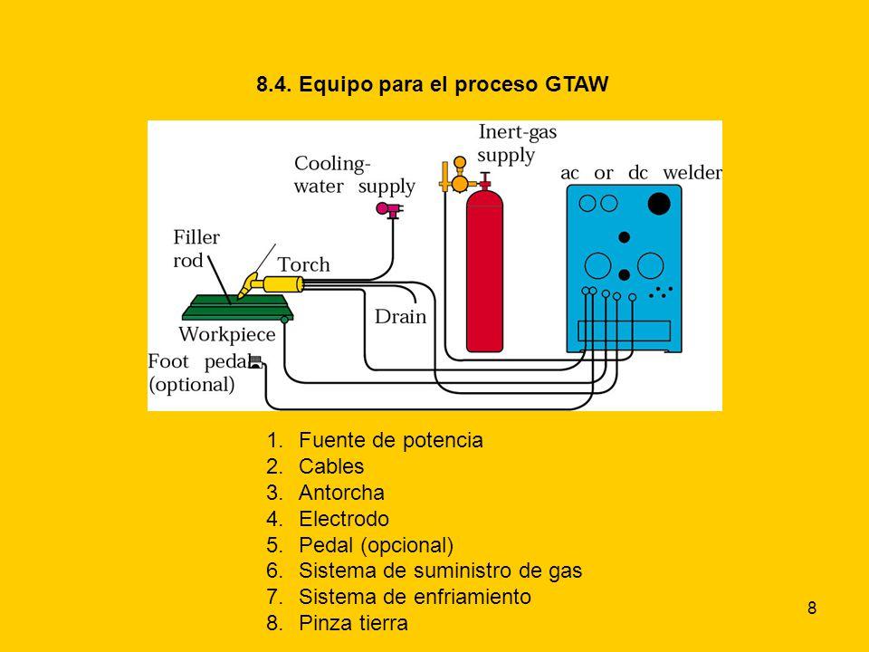 8.4. Equipo para el proceso GTAW