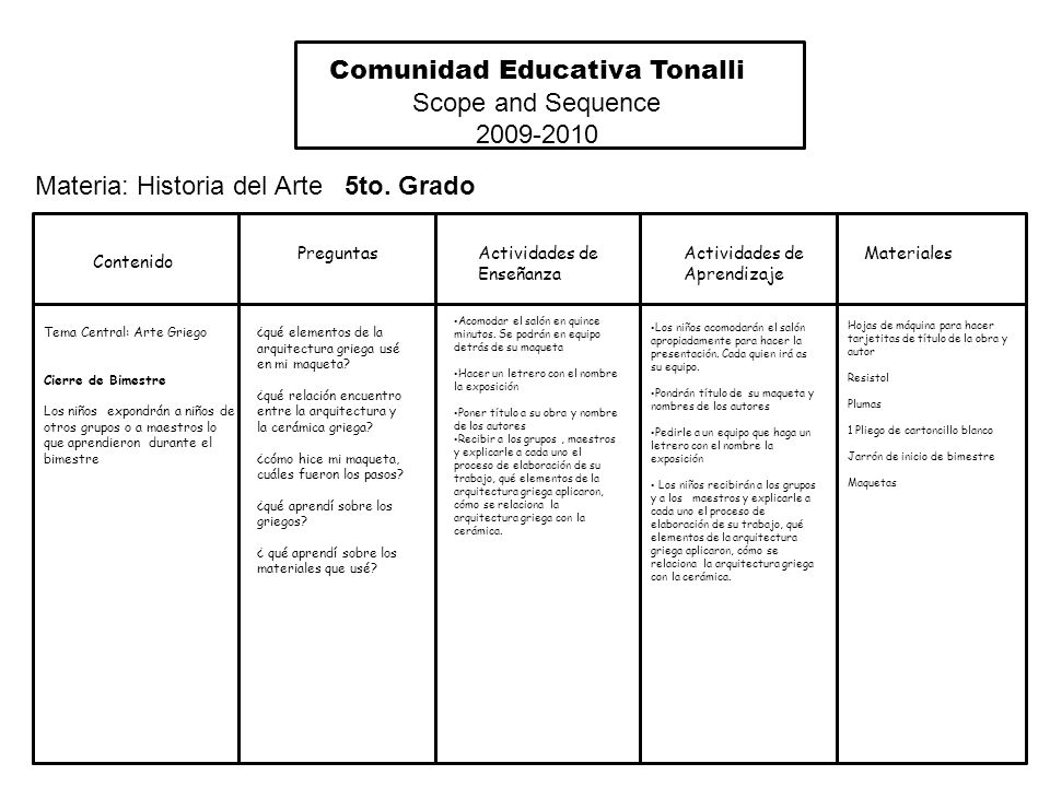 Comunidad Educativa Tonalli