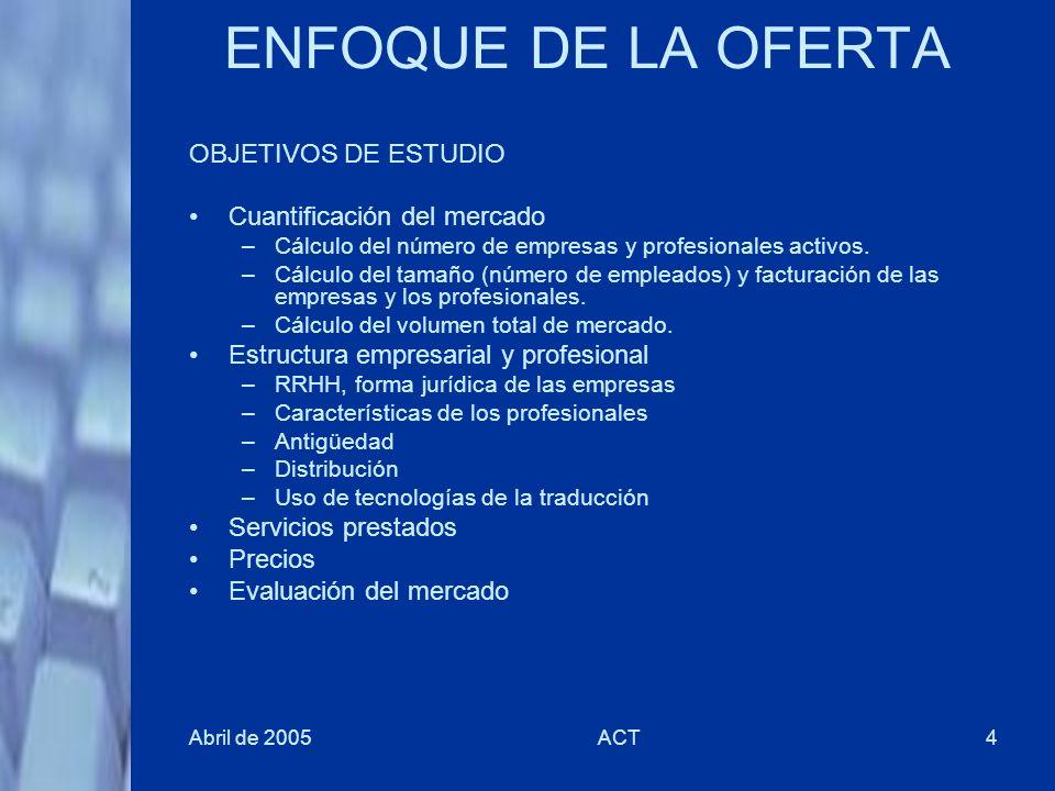 ENFOQUE DE LA OFERTA OBJETIVOS DE ESTUDIO Cuantificación del mercado