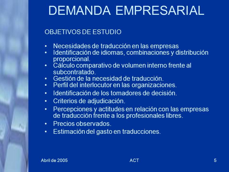 DEMANDA EMPRESARIAL OBJETIVOS DE ESTUDIO