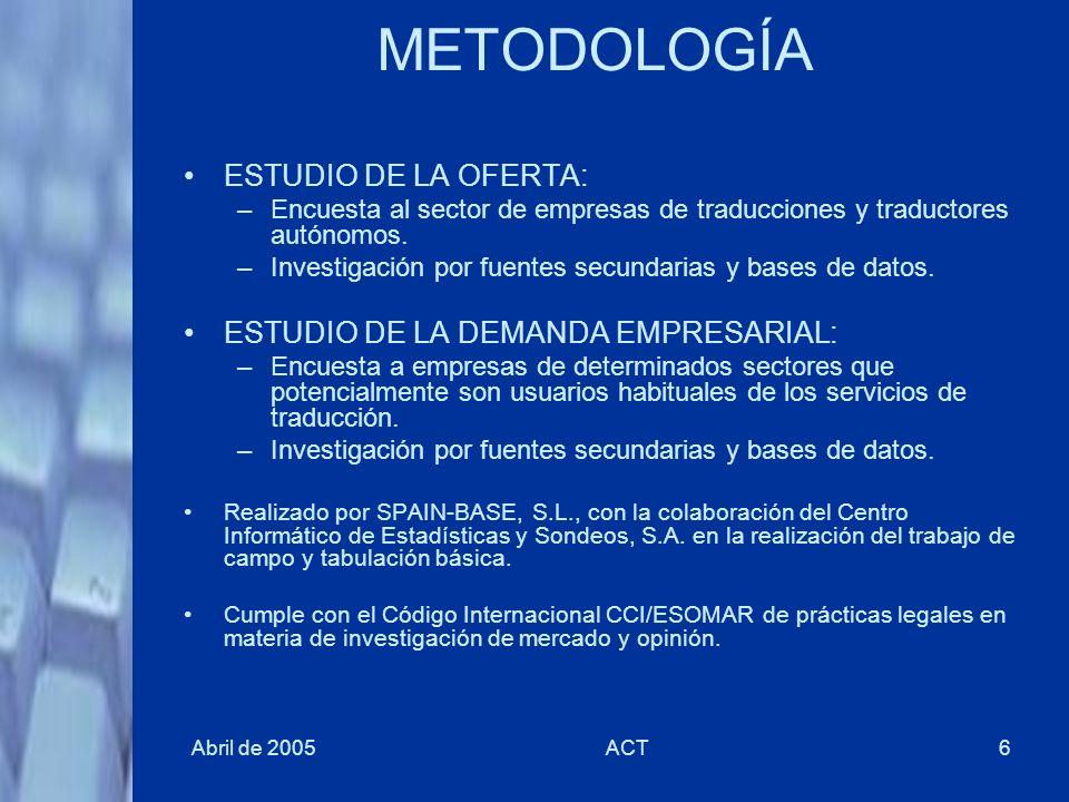 METODOLOGÍA ESTUDIO DE LA OFERTA: ESTUDIO DE LA DEMANDA EMPRESARIAL: