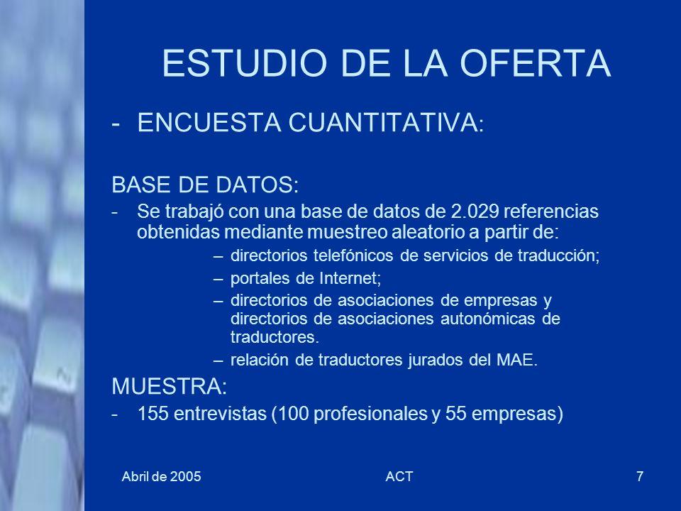 ESTUDIO DE LA OFERTA ENCUESTA CUANTITATIVA: BASE DE DATOS: MUESTRA: