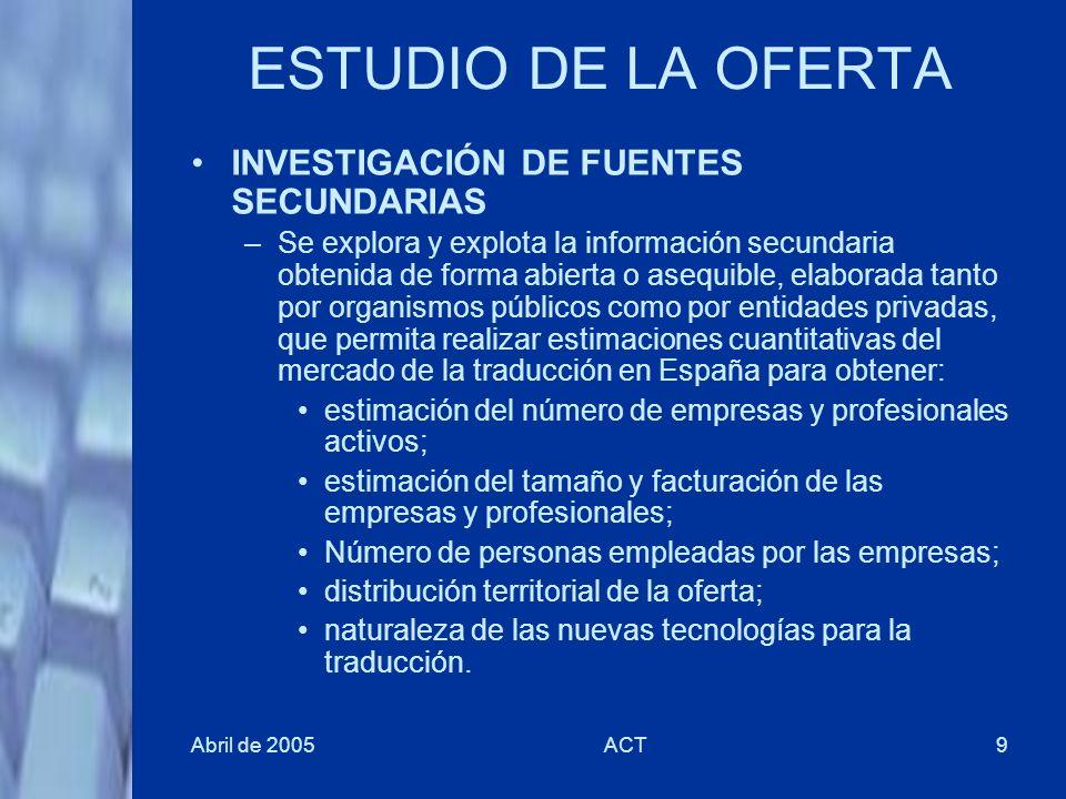 ESTUDIO DE LA OFERTA INVESTIGACIÓN DE FUENTES SECUNDARIAS