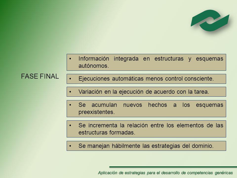 FASE FINAL Información integrada en estructuras y esquemas autónomos.