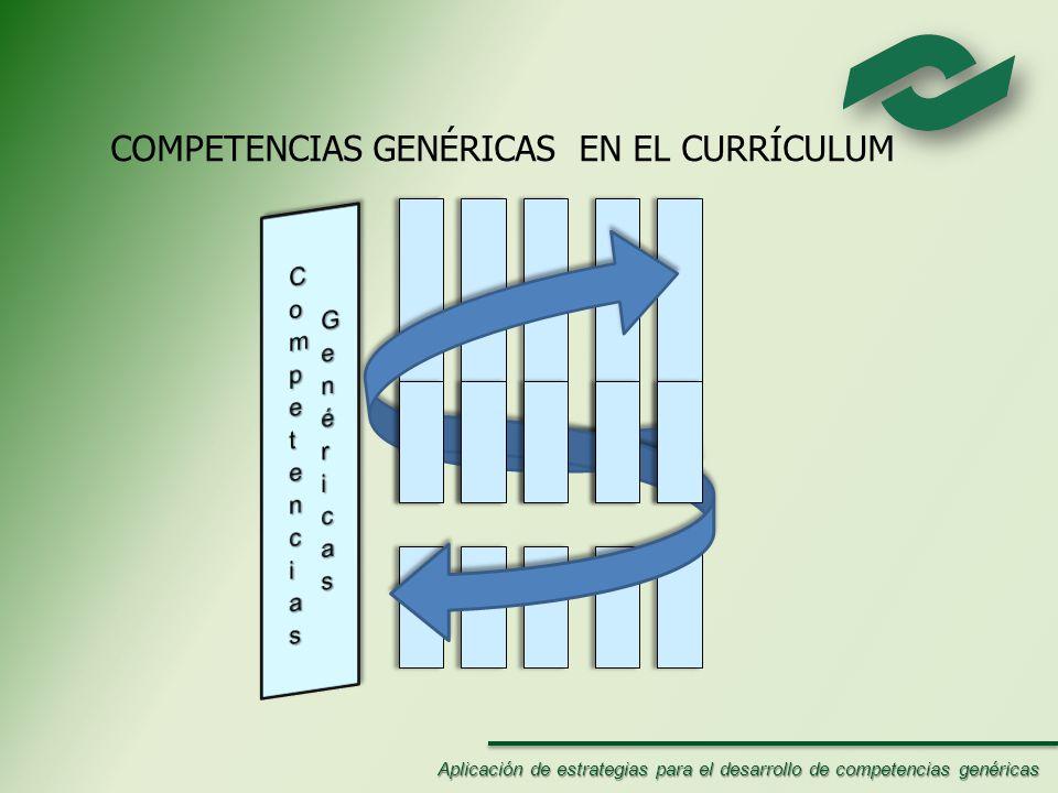 COMPETENCIAS GENÉRICAS EN EL CURRÍCULUM