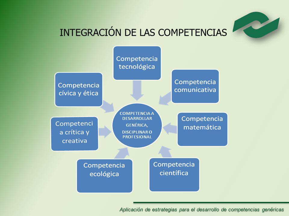 INTEGRACIÓN DE LAS COMPETENCIAS