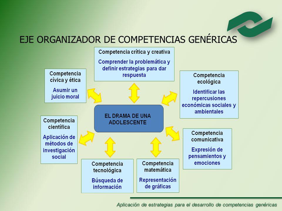 EJE ORGANIZADOR DE COMPETENCIAS GENÉRICAS