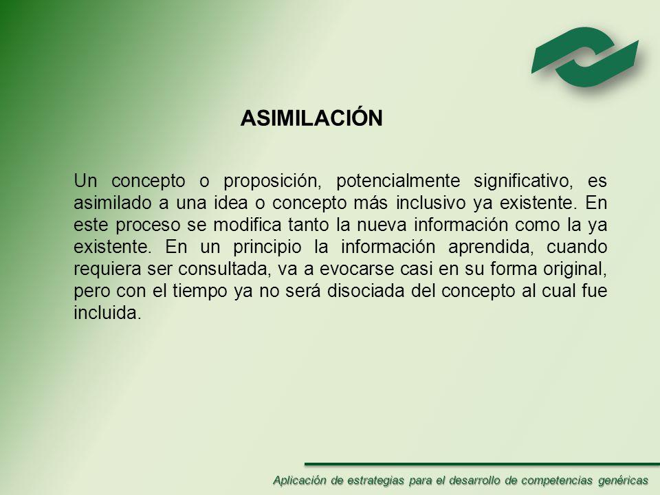 ASIMILACIÓN