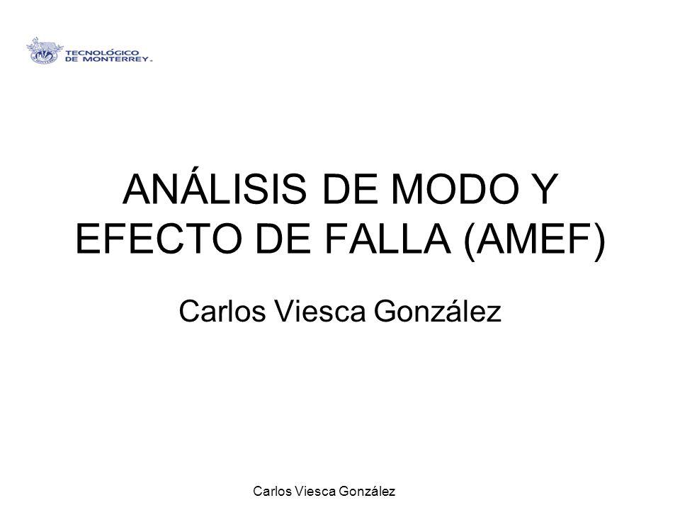 ANÁLISIS DE MODO Y EFECTO DE FALLA (AMEF)