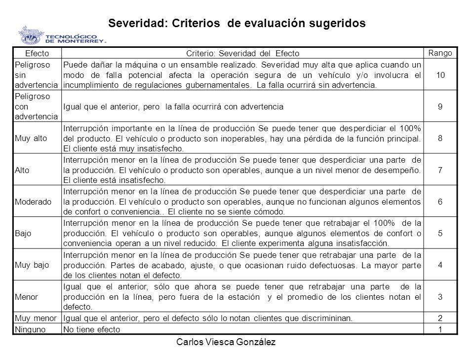 Severidad: Criterios de evaluación sugeridos