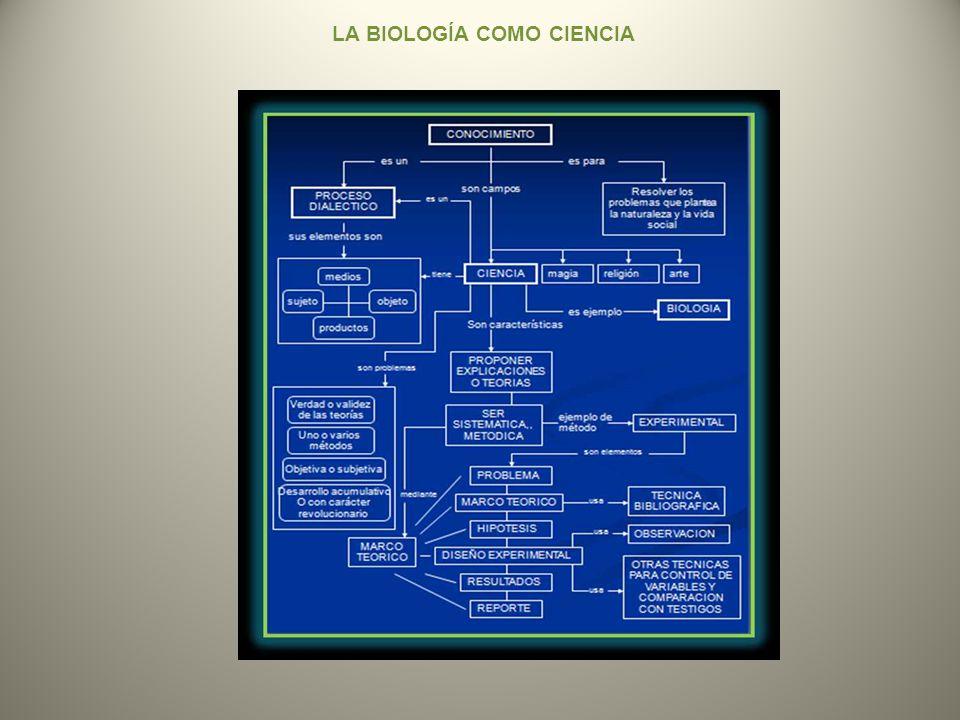 LA BIOLOGÍA COMO CIENCIA