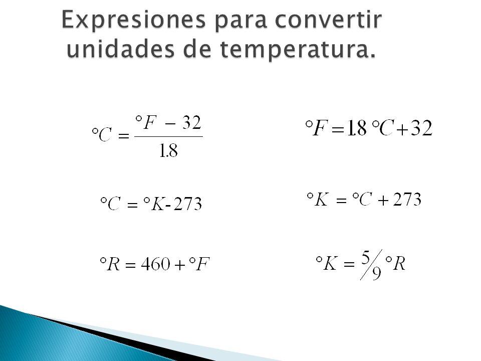 Expresiones para convertir unidades de temperatura.