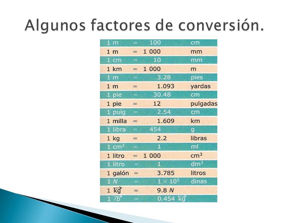 Algunos factores de conversión.