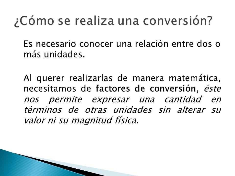 ¿Cómo se realiza una conversión