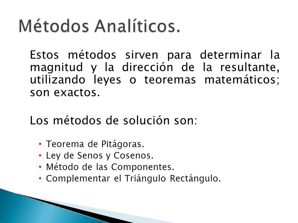 Métodos Analíticos.