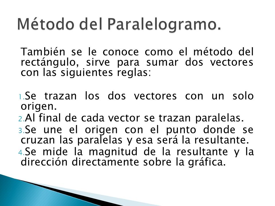 Método del Paralelogramo.