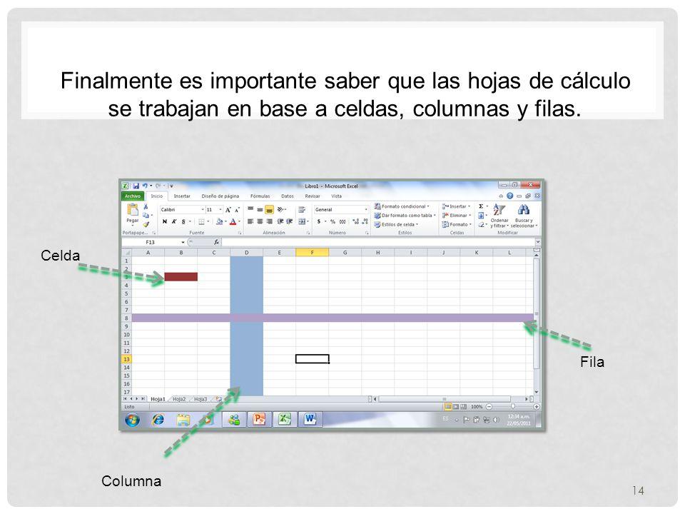 Finalmente es importante saber que las hojas de cálculo se trabajan en base a celdas, columnas y filas.