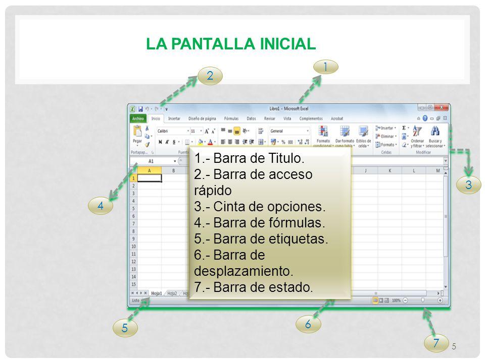 LA PANTALLA INICIAL 1.- Barra de Titulo. 2.- Barra de acceso rápido