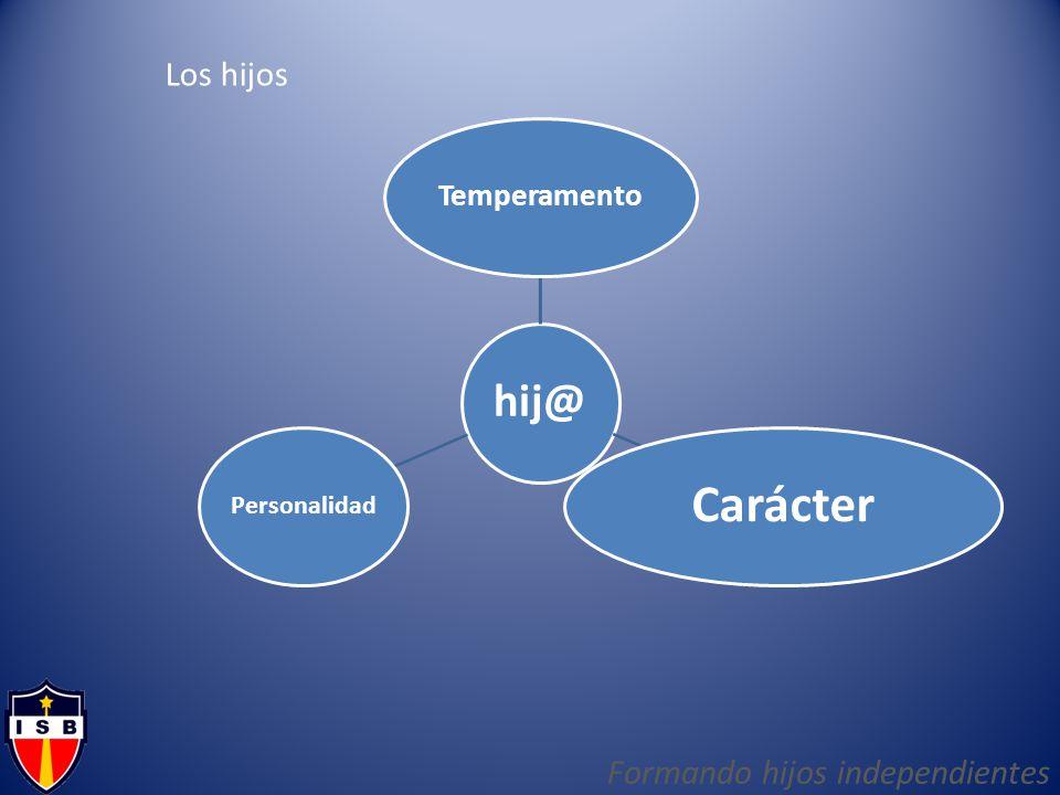 Los hijos hij@ Temperamento Carácter Personalidad