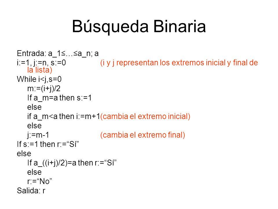 Búsqueda Binaria Entrada: a_1≤…≤a_n; a