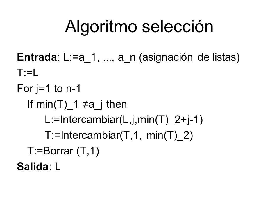Algoritmo selección Entrada: L:=a_1, ..., a_n (asignación de listas)