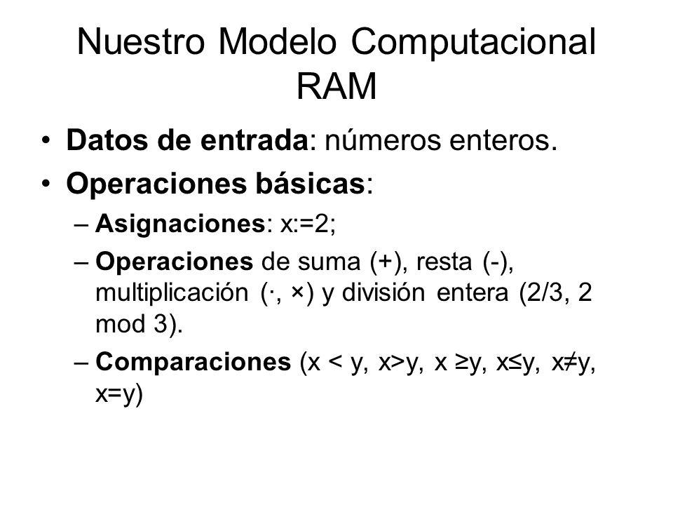 Nuestro Modelo Computacional RAM