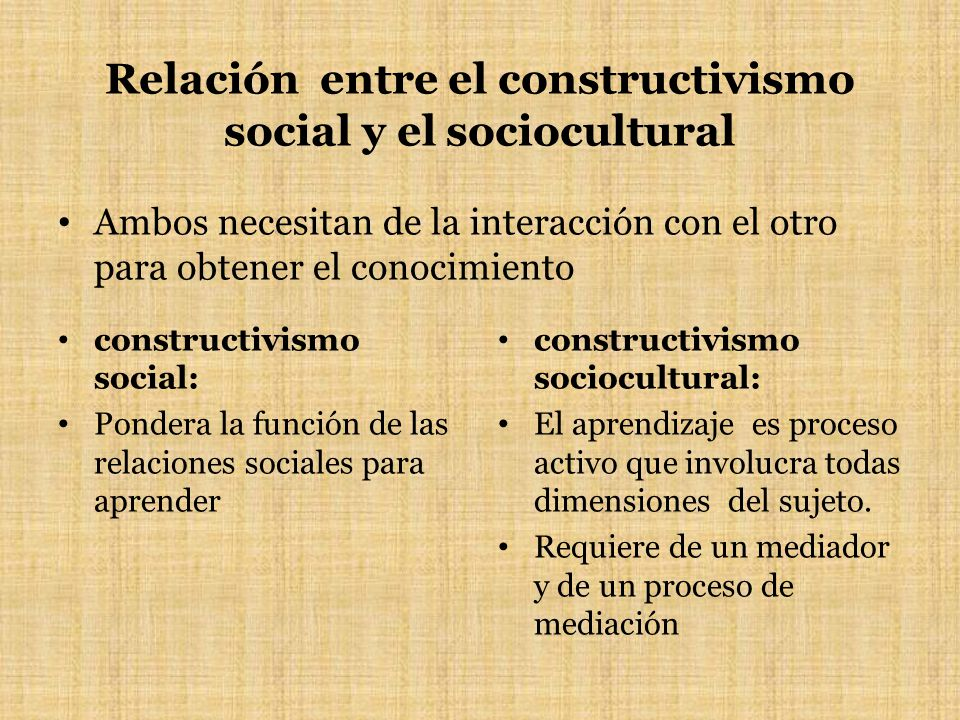 Relación entre el constructivismo social y el sociocultural