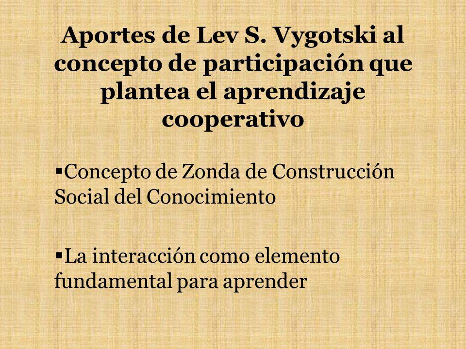 Aportes de Lev S. Vygotski al concepto de participación que plantea el aprendizaje cooperativo