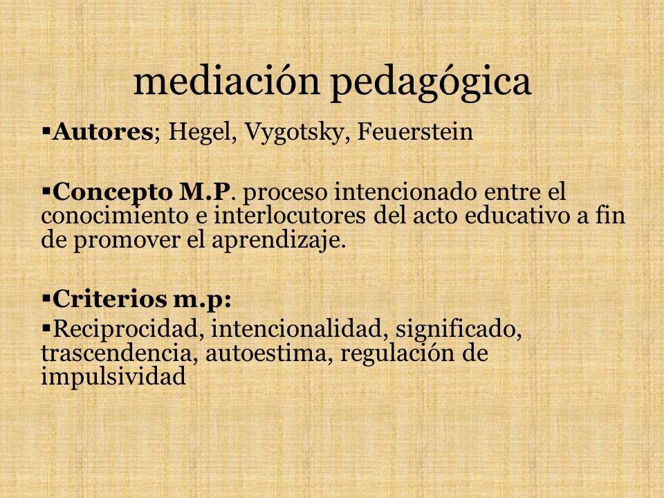 mediación pedagógica Autores; Hegel, Vygotsky, Feuerstein
