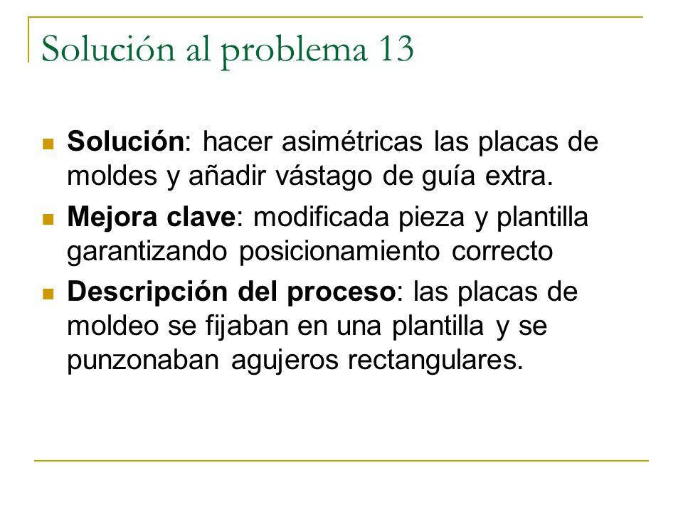 Solución al problema 13 Solución: hacer asimétricas las placas de moldes y añadir vástago de guía extra.