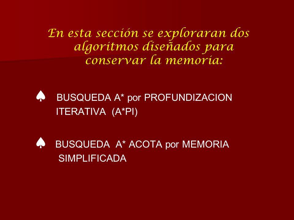 BUSQUEDA A* por PROFUNDIZACION