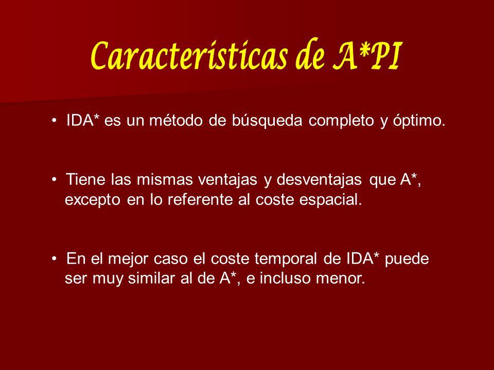 Caracteristicas de A*PI