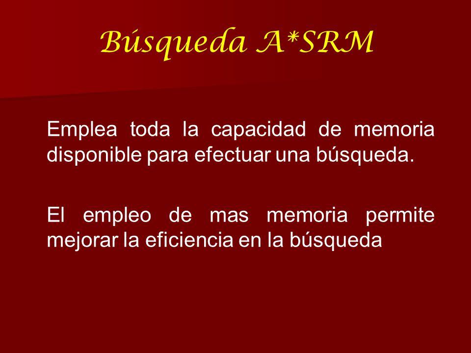 Búsqueda A*SRM Emplea toda la capacidad de memoria disponible para efectuar una búsqueda.