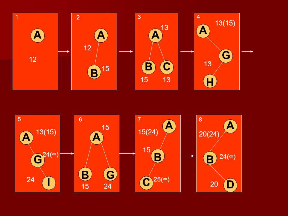 A A A A G B C B H A A A A B G B B G I C D 13(15) 13 12 12 13 15 15 13