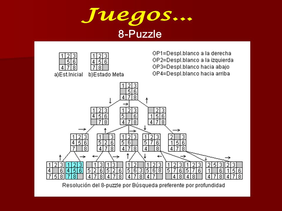 Juegos... 8-Puzzle