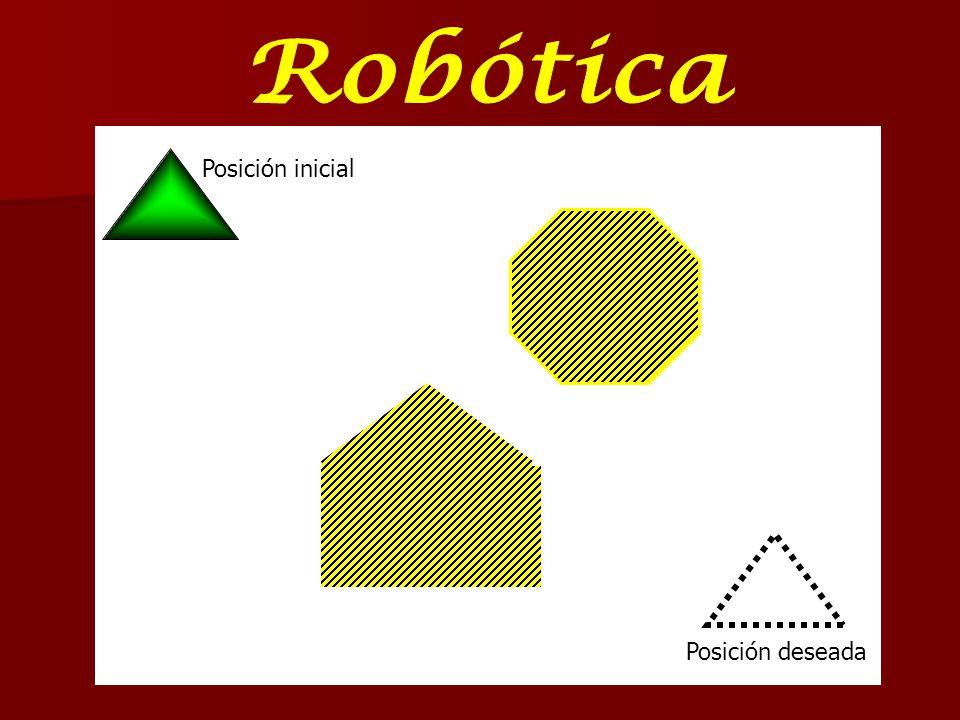 Robótica Posición inicial Posición deseada